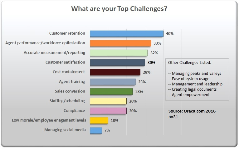 Challenges_results_graph.jpg